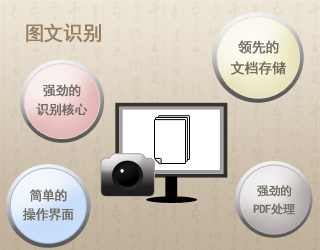 """汉王""""易识""""全能图文识别系统方案"""